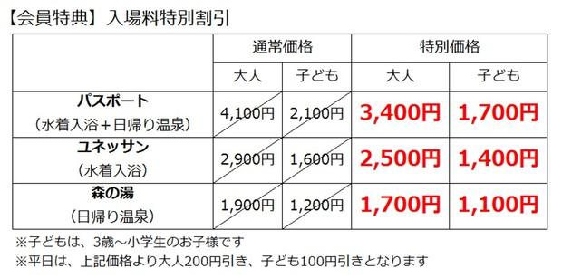 藤田観光リゾートVIPクーポン料金表